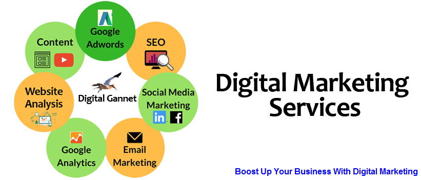 Mobile Digital Marketing Services